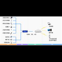 生活污水处理在线监测系统