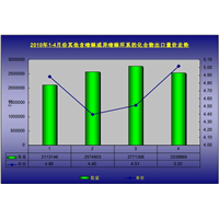 【温州领英】_台州广交会采购商数据开发方案