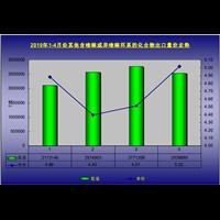 【温州外贸公社】_温州如何选择外贸平台?