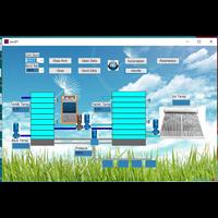 深圳富睿自动化控制软件FP-AUTO控制界面开发