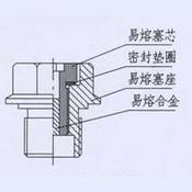 河南限矩型液力偶合器价格 河南限矩型液力偶合器价格批发