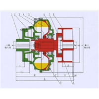 天津调速型液力耦合器价格 天津调速型液力耦合器厂家直销