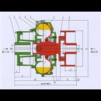 北京限矩型液力耦合器供应商-北京限矩型液力耦合器价格