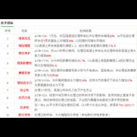 東莞水泥硬化劑廠家