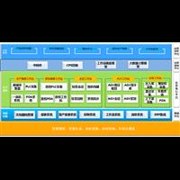 杭州匠兴科技MES生产制造执行系统软件