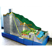 水利水电能源工程模型