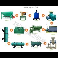 牛羊粪5000吨有机肥生产线配置