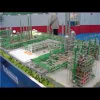 和田工业模型主要分类