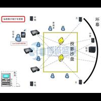 江苏WiFi中控系统厂家