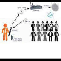 博物馆导览机智能讲解系统分区广播讲解设备