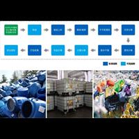 福州不锈钢回收