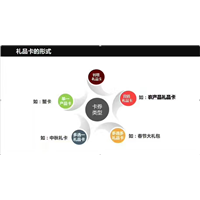 礼盒兑换卡提货App深圳礼品提货系统